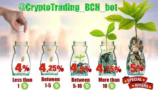 Crypto_Trading_BCH_Bot_Review