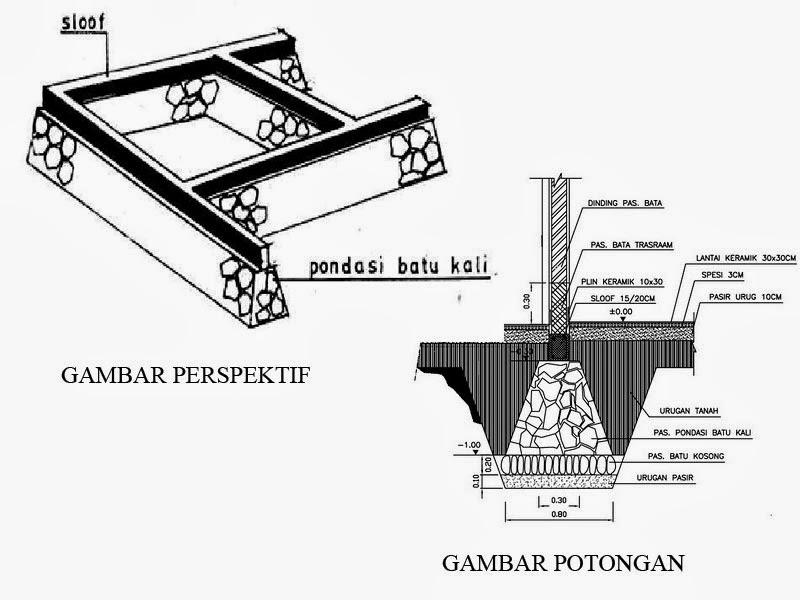 MENGGAMBAR DETAIL PONDASI BATU KALI  Ari Blog
