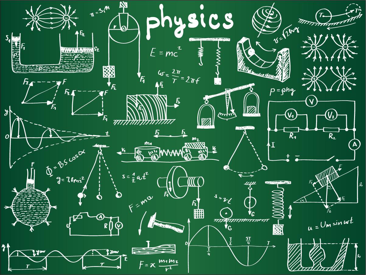 Science Formulas Clip Art