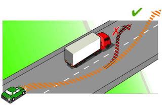Tips menyalip kendaraan yang benar dan aman ala pereli Hiroshi Masuoka