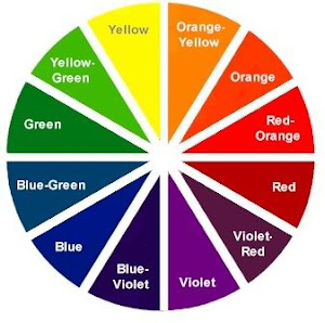 Experience the color wheel chart also rh chartspot