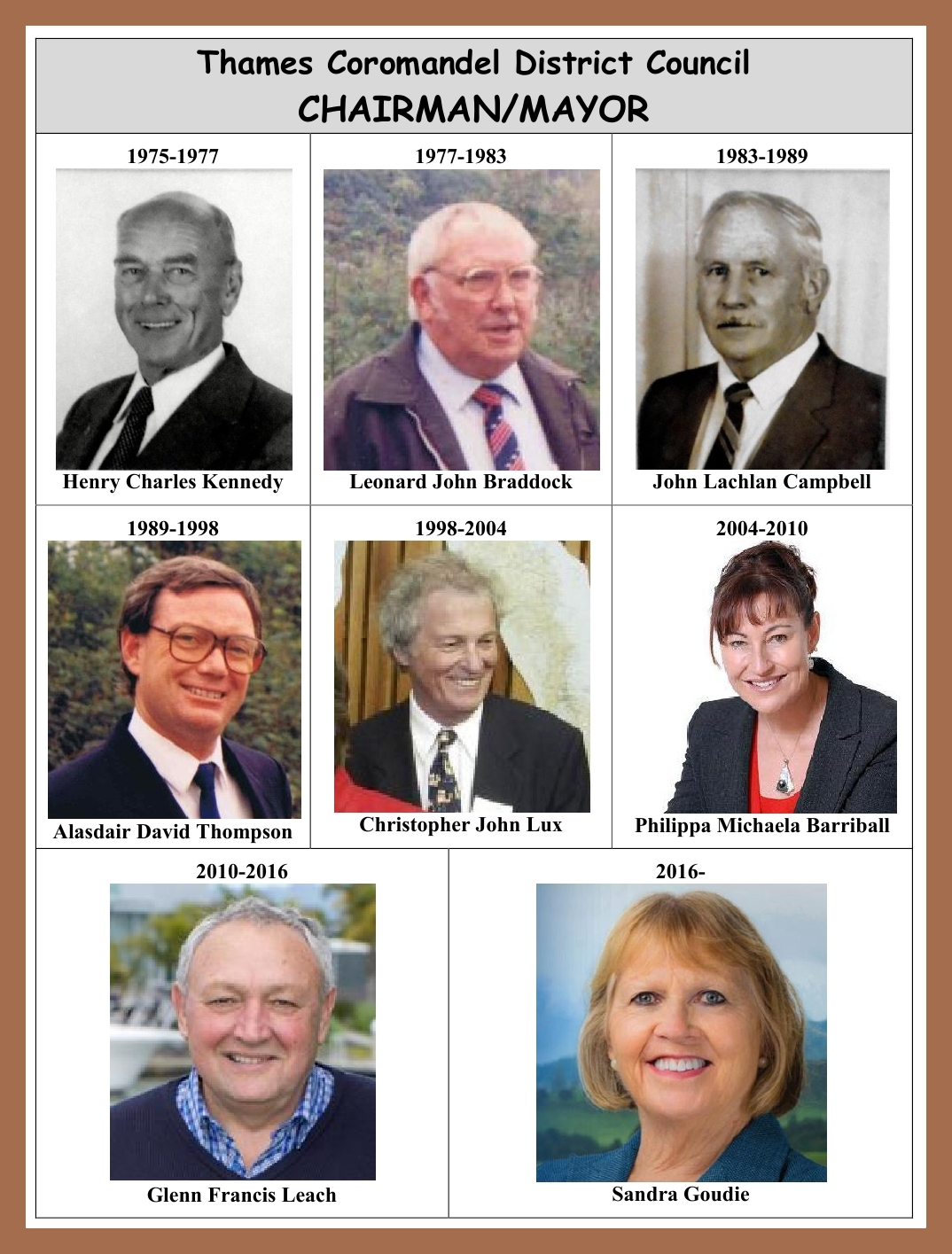 Thames NZ: Genealogy & History Resources: Thames (NZ