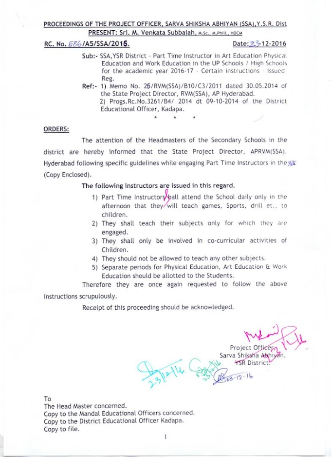 Half Day Proceedings of Cuddapah District