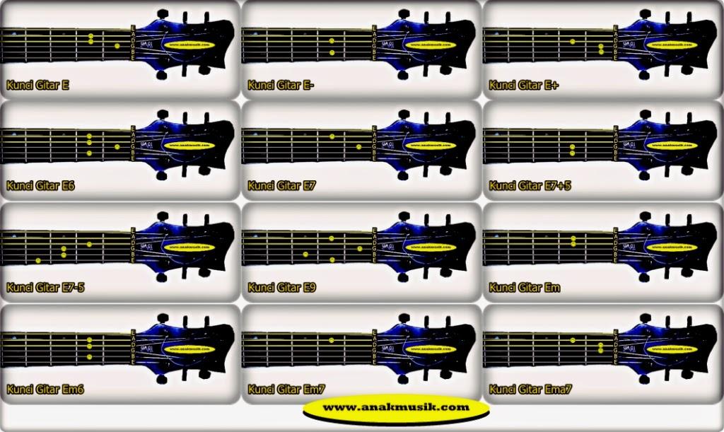 Kunci / Chord Gitar E