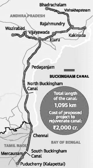 Buckingham Canal