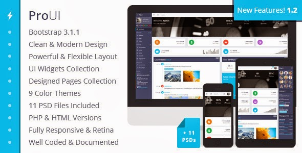 themeforest responsive admin template
