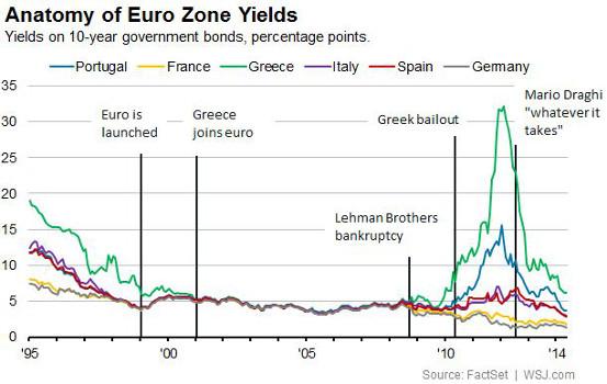 euro credit group portal da queixa