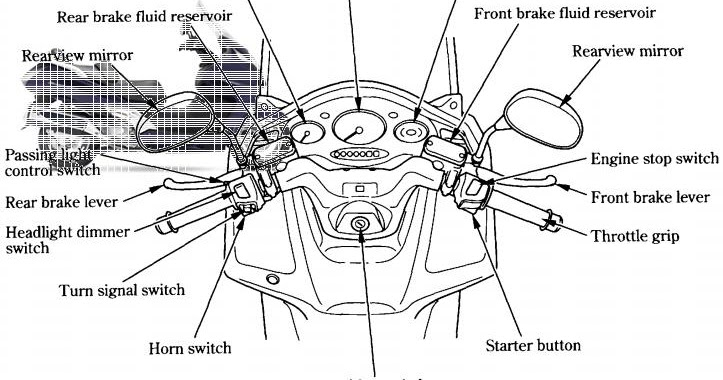 Owners Manual Download: Honda FJS 600 wiring diagram
