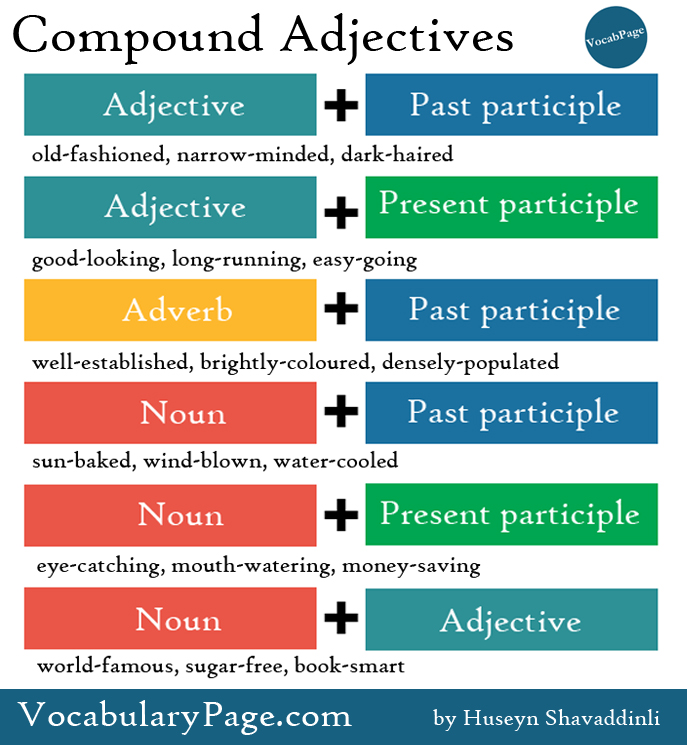 Free Worksheets nouns ending in y worksheet : Compound adjectives