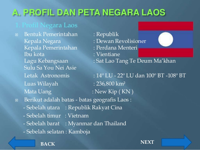 materi smp kls 9: IPS tntng Letak luas negara laos