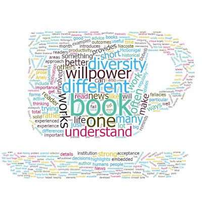 A word cloud of this blog post in the shape of a coffee cup on a saucer