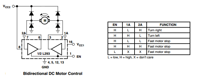 electronic connectors  l293d bidirectional dc motor