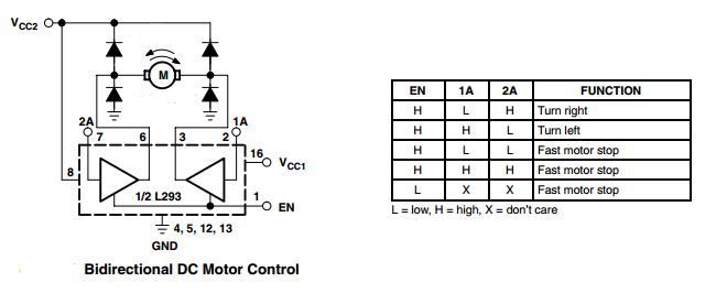 ELECTRONIC CONNECTORS: L293D Bidirectional DC Motor