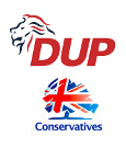 Dup-servatives
