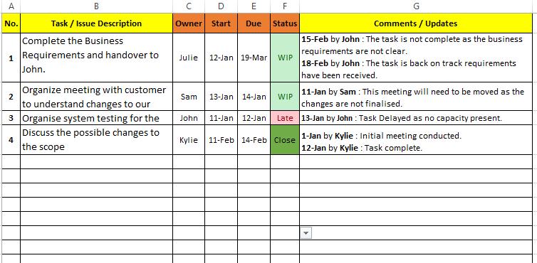 task management template