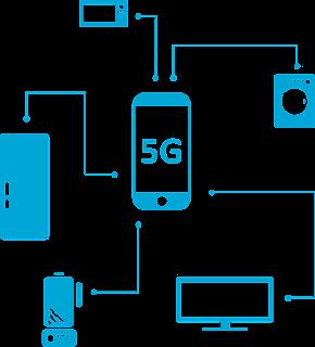 Situs Buntu, Sibun, indonesia 5G, 2020 teknologi 5G Indonesia