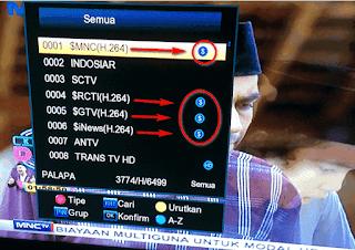 Cara Atasi Channel RCTI MNC Global Tv Tidak Mucul