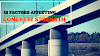 Top 15 Factors Affecting Strength of Concrete