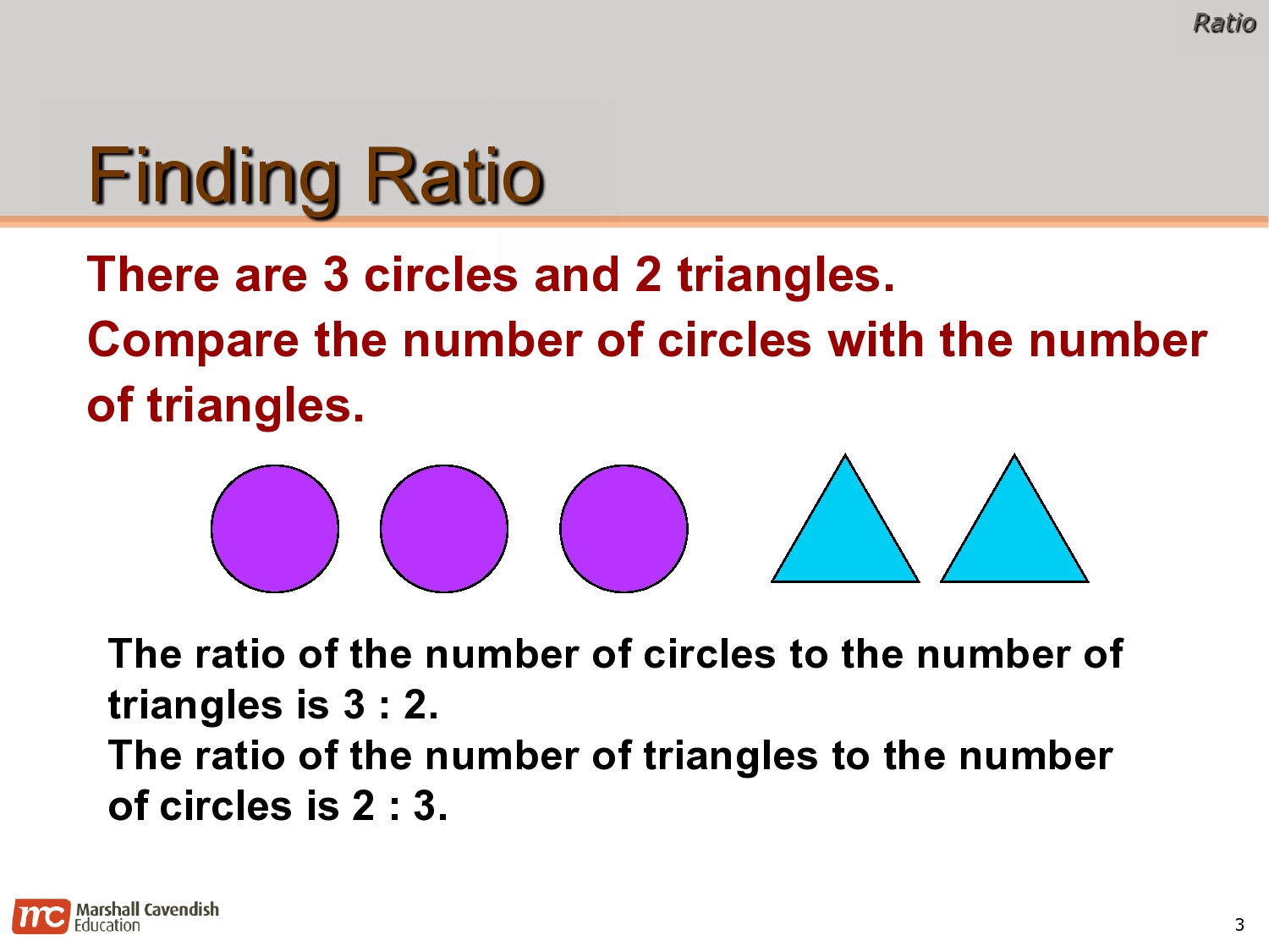 Edp Primary 6 Fabulous Math Revision Notes Ratio