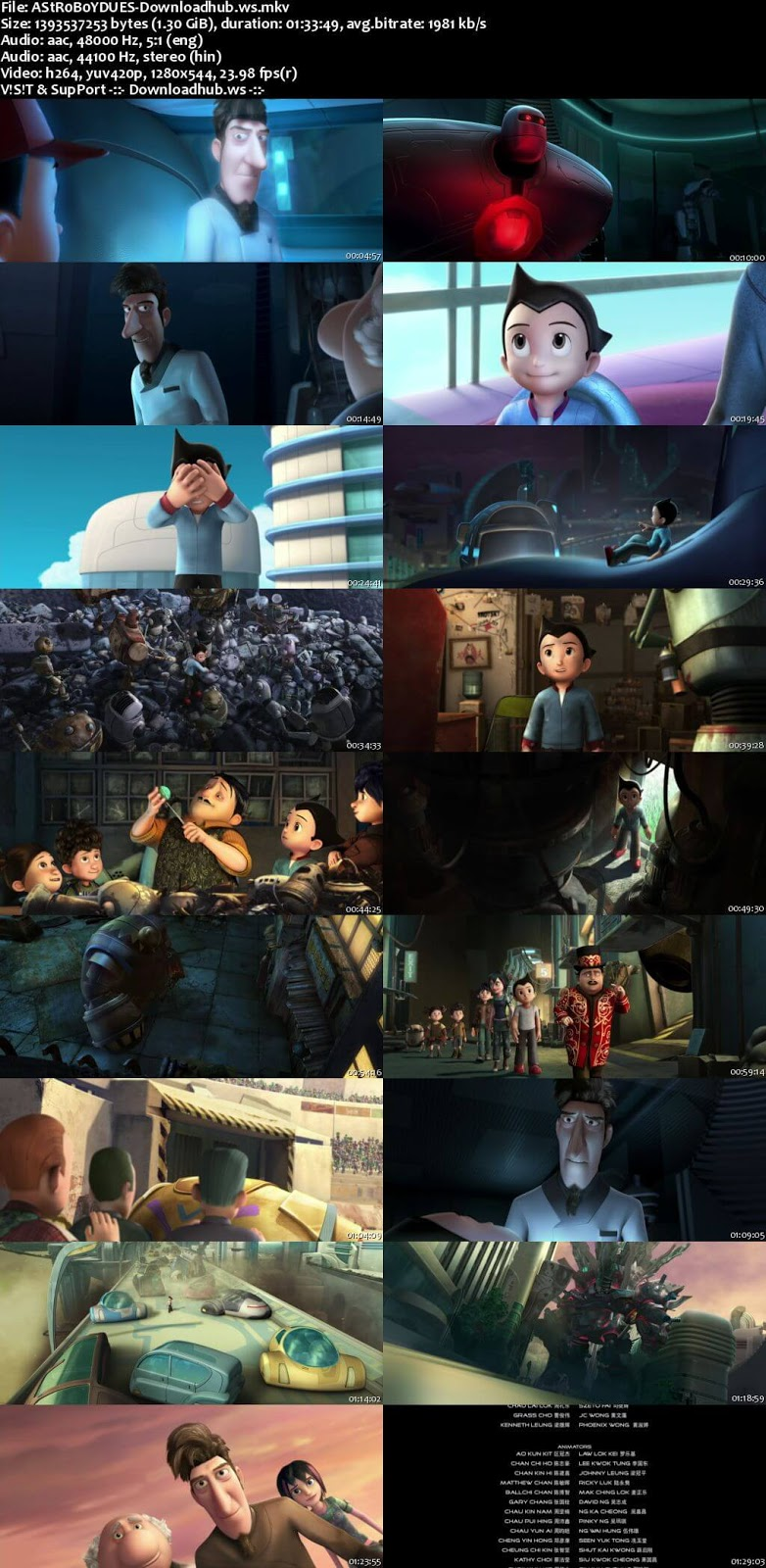 Astro Boy 2009 Hindi Dual Audio 720p BluRay Free Download
