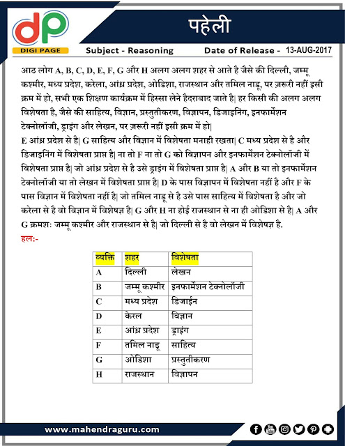 DP   Strategy For IBPS RRB 2017- Puzzle   13 - Aug - 17