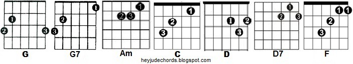 Guitar guitar chords g c d : Hey Jude Guitar Chords: Hey Jude Guitar Chords In G
