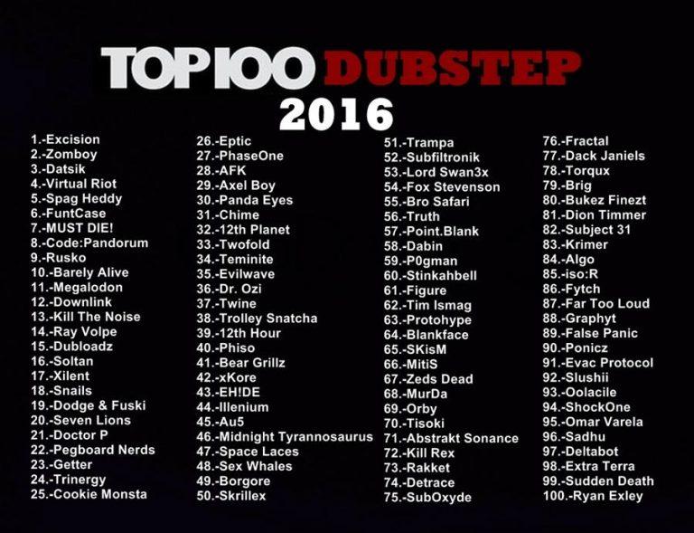 top 10 dj tracks 2016