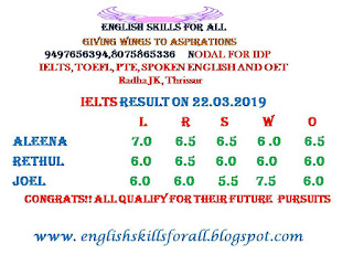 IELTS,TOEFL,PTE, OET AND SPOKEN ENGLISH LEARNING-: A GUIDE FOR YOUR