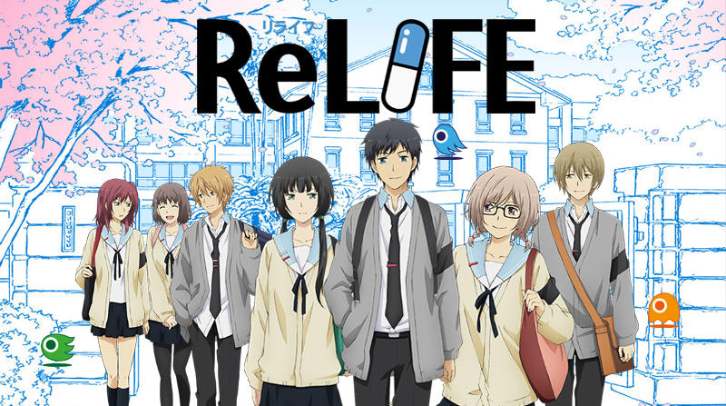Bohaterowie ReLIFE