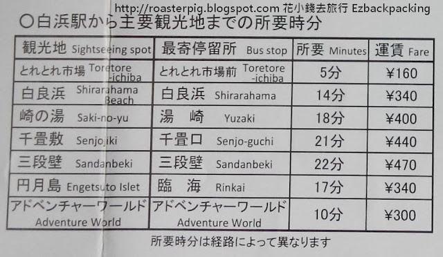 明光巴士車費