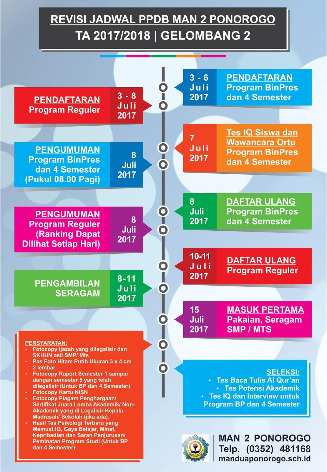 Jadwal PPDB MAN 2 Ponorogo Tahun Ajaran 2017/2018 Gelombang 2