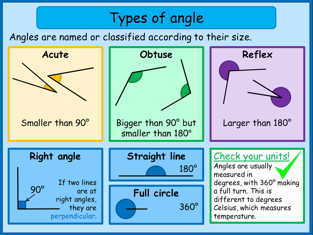 Mr Spaulding S Fourth Grade Class Classifying Angles