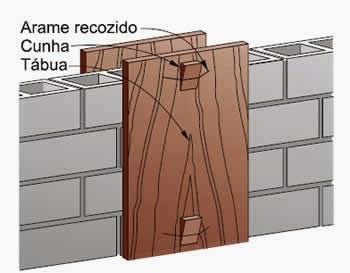 caixaria de muro