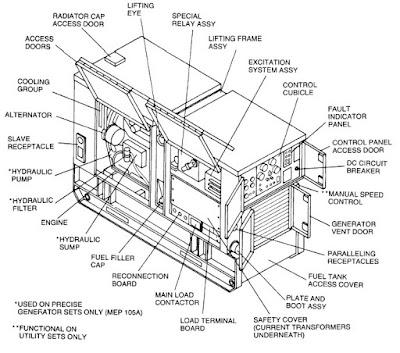 4 wire rectifier wiring diagram system