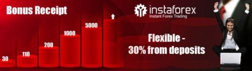 instaforex rebate deposit bonus