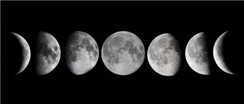 Fases de la Luna para el año 2013