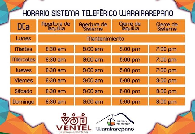 Horarios y tarifas del teleferico de Caracas, Warairarepano, Avila Magica Actualizado, Temporada Alta