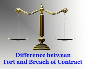 breach of contract law case study Breach of contract (compensation) case law documents similar to breach of contract (case law) business law case study on module-1.