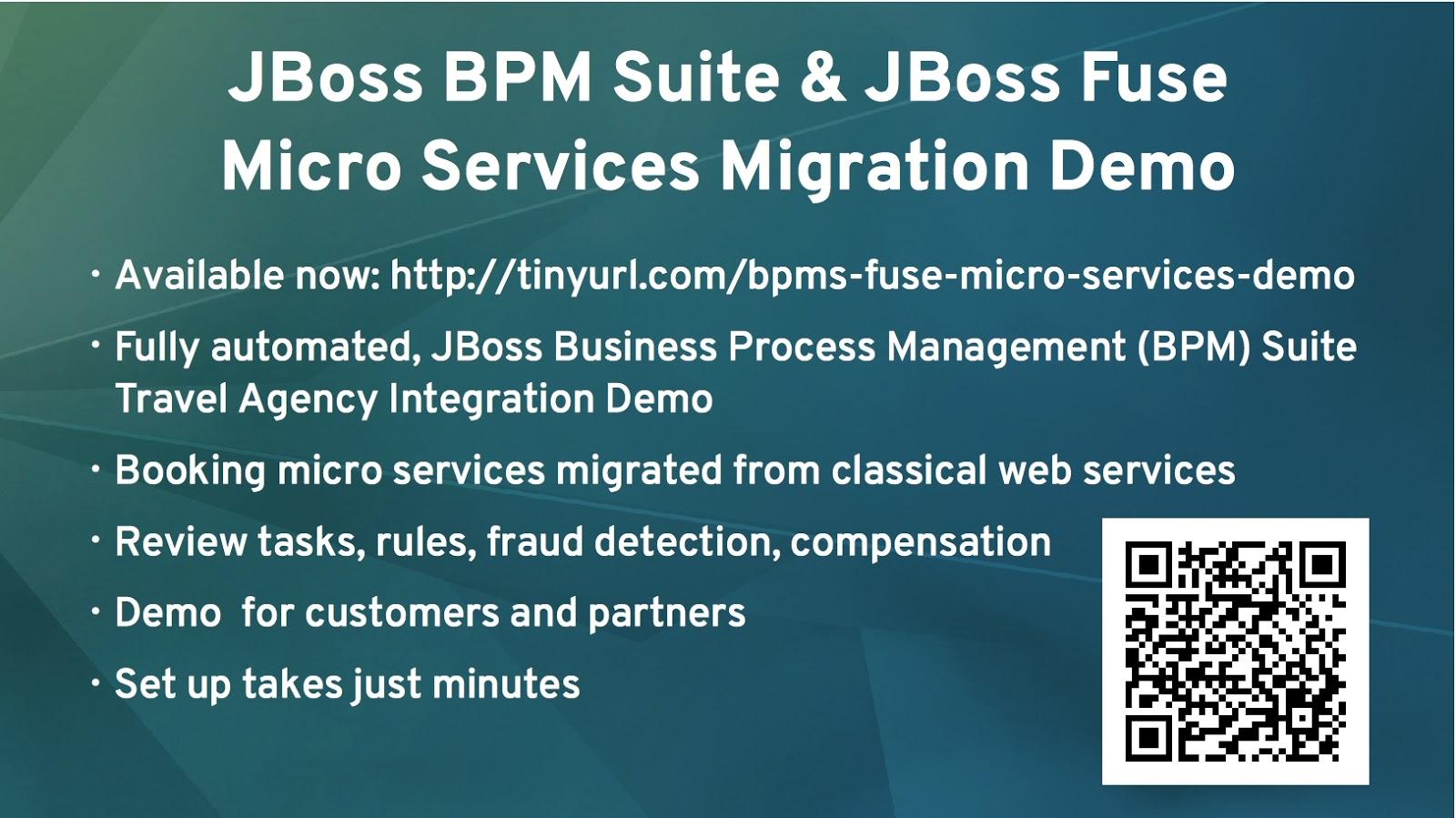 Eric D  Schabell: JBoss BPM Microservices Integration Guide Based on