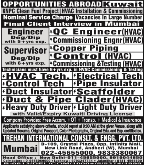 Recruitment To Knpc Clean Fuel Project Kuwait
