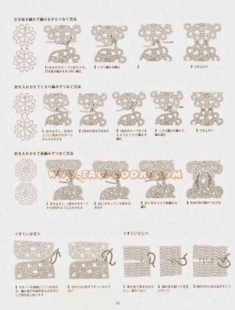 wzory szydelkowe