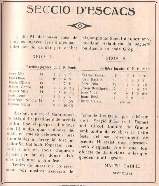 Clasificaciones finales del social de 1931 del Casal Catòlic de Sant Andreu