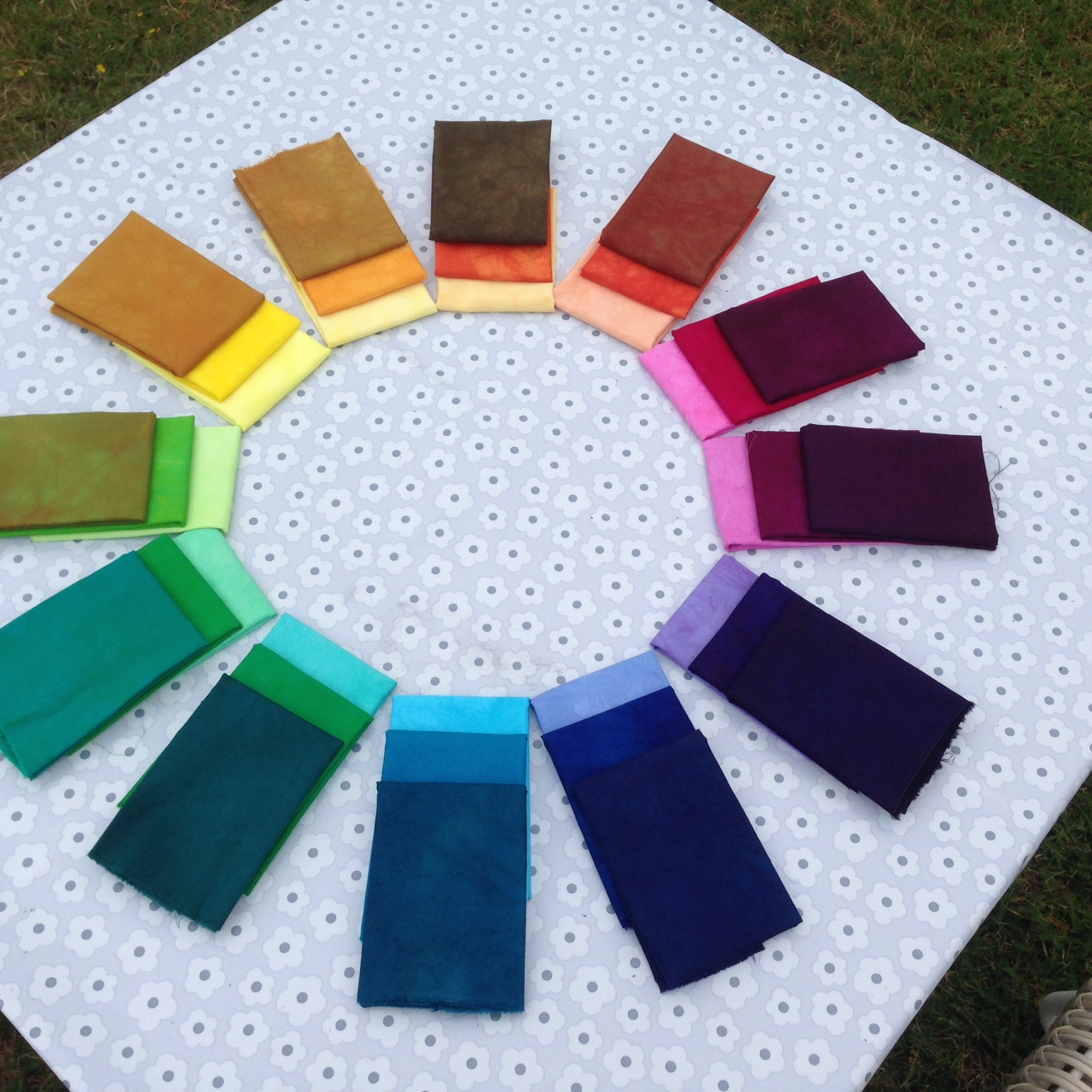 Verfvirus  Kleurencirkel verven