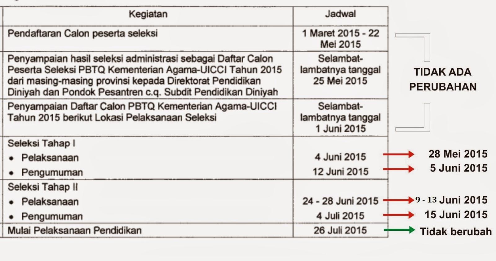 Perubahan Jadwal Seleksi Peserta Beasiswa Tahfidzh al-Quran (PBTQ) 2015