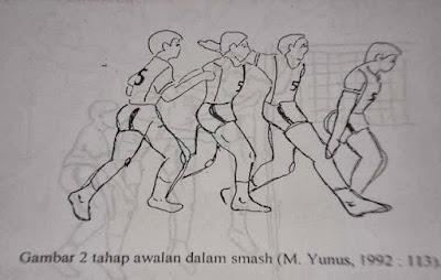 Teknik passing bawah permainan bola voli - berbagaireviews.com