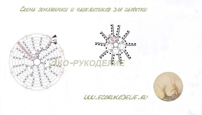 Схема крючком земляничка