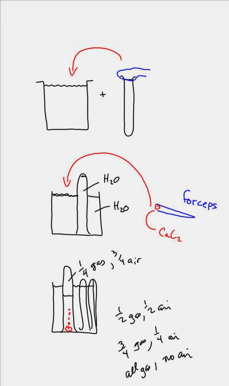 Grade 12 College Chemistry: Lab: Preparation and