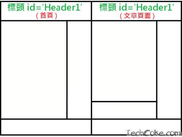 Blogger 標頭判斷標記資料整理_001