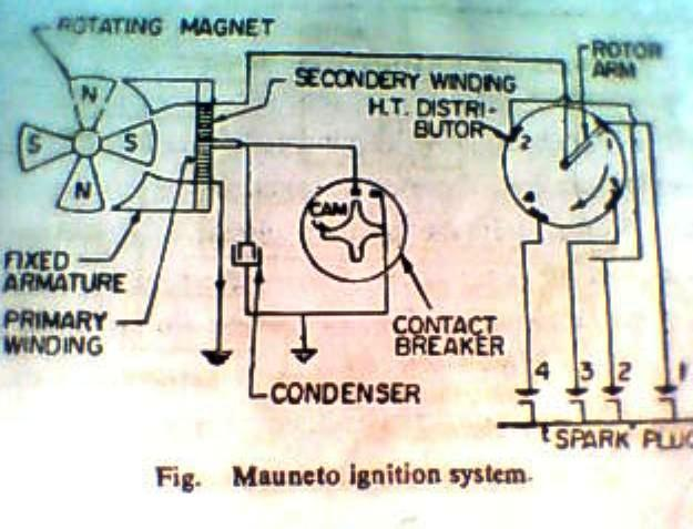 Magneto Circuit Diagram