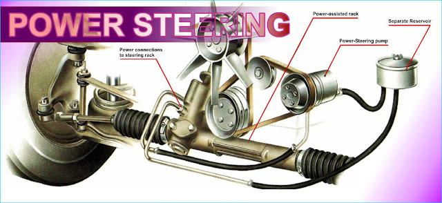 Fungsi Power Steering Mobil
